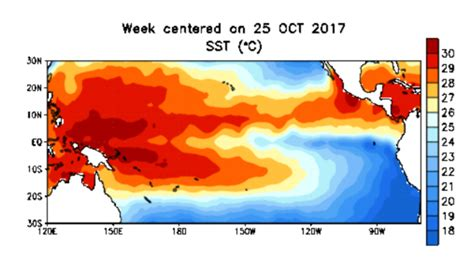 'Good chance' of La Niña development late 2017 | Loop News