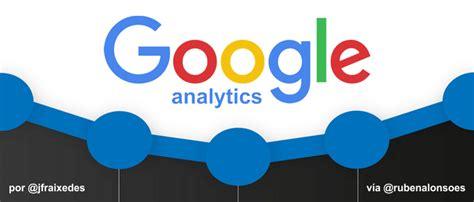 Google Analytics: cómo medir SEO y marketing de contenidos