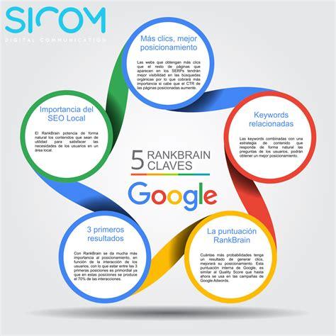 Google RankBrain nuevos cambios en el posicionamiento SEO ...