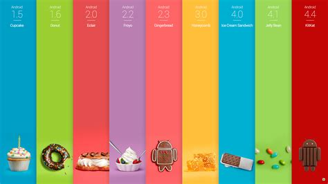 Google's Android 4.4 KitKat May Well Revolutionise ...