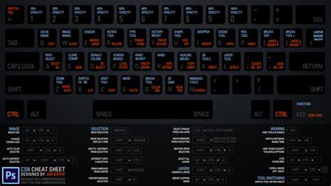 Gráfico con los atajos de teclado para Photoshop CS6  PC