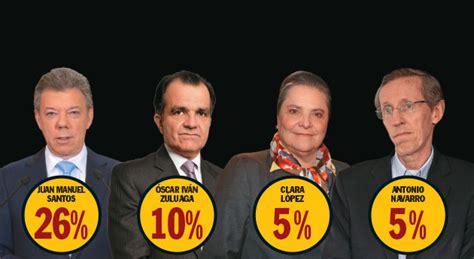 Gran Encuesta elecciones presidenciales anuncio Santos ...