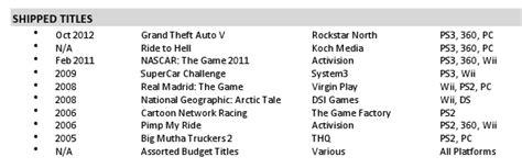 Grand Theft Auto V, ¿a la venta en Octubre 2012?   Taringa!