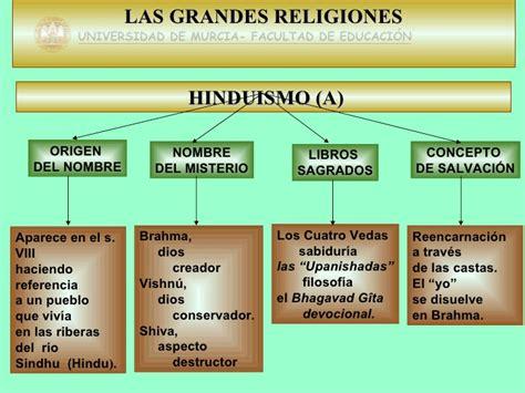 Grandes Religiones PresentacióN