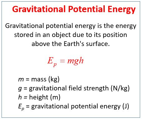 Gravitational Potential Energy  examples, solutions ...