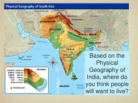 Green Revolution and Physical Geography of india