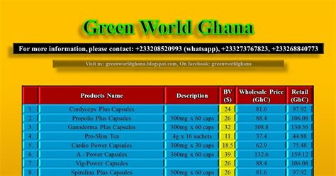 Green World Products Ghana : Green World Ghana Current ...