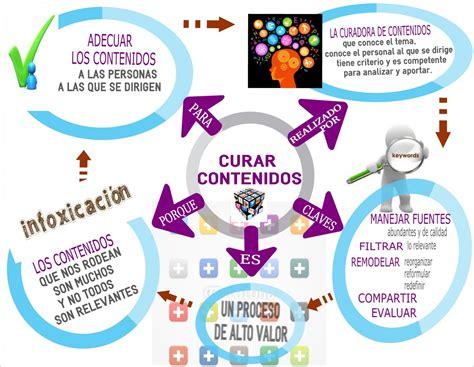 Group items tagged infoxicación infografía   eduPLEmooc ...