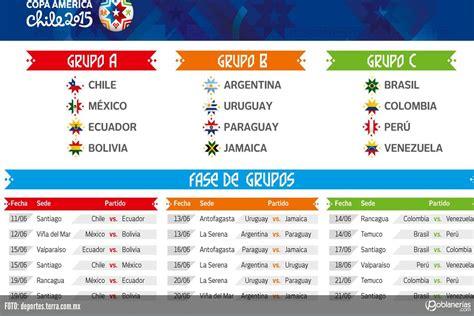 Grupo de México para la copa América 2015 | Poblanerías en ...