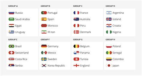Grupos Mundial Rusia 2018: Partidos México, Colombia ...