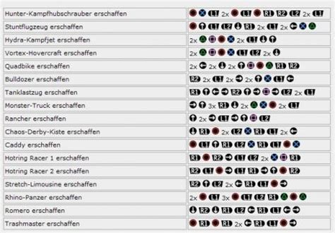 Gta San Andreas Cheat Codes Pictures to Pin on Pinterest ...