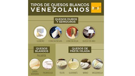 Guía básica del queso venezolano