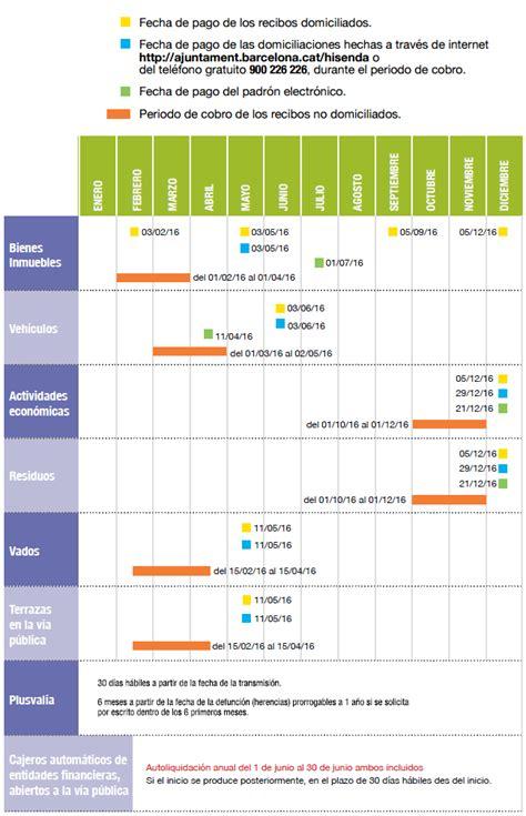 Guía del contribuyente y calendario 2016 | Institut ...