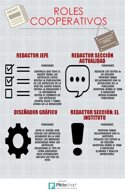 Guía para el comentario de texto literario – LENGUA ...