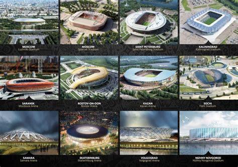 Guía práctica para viajar al Mundial de Fútbol Rusia 2018