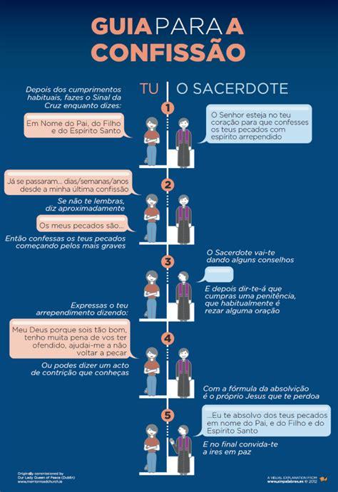Guia visual para a confissão - Opus Dei