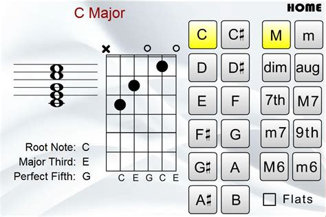 Guitar Family Chord Finder - Android Apps on Google Play