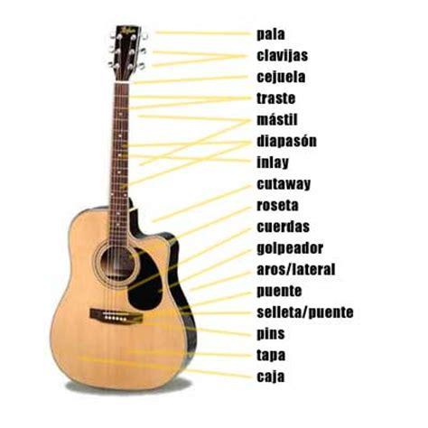 guitarras electricas acusticas y clasicas   Buscar con ...