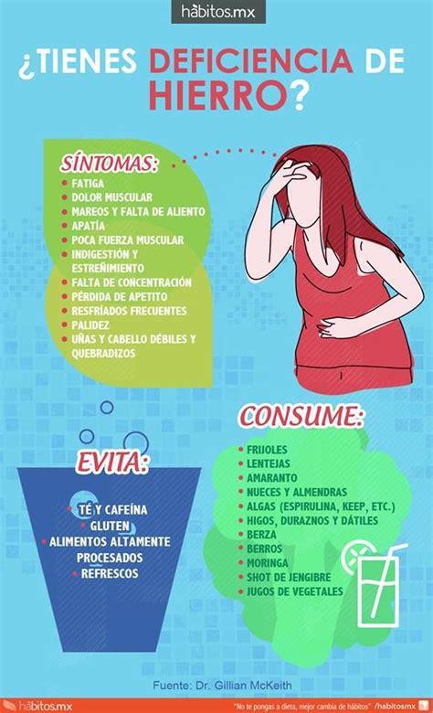 Hábitos Health Coaching | ¿TIENES DEFICIENCIA DE HIERRO? # ...