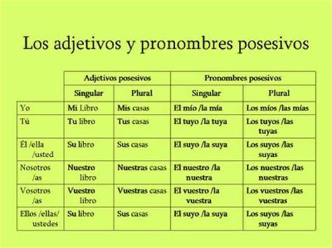 Hablando sobre casi todo en español: Los posesivos