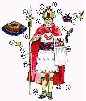 Hacer Historia: Vestimenta del Inca y la Coya