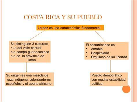 Haciendo negocios entre Costa Rica e India