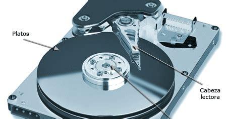 Hardware: Fallas y soluciones de Hardware