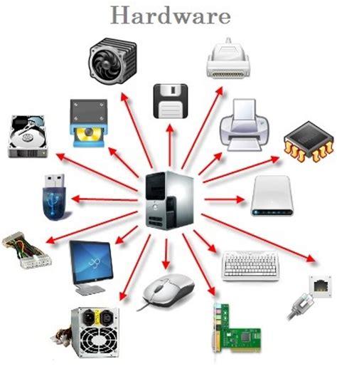 hardware y software   GENERALIDADES DE INFORMACION