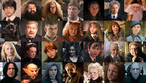 Harry Potter Characters by First Line Quiz