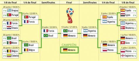 Haz tu pronóstico del Mundial de Rusia 2018  Interactivo ...