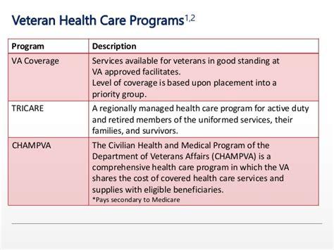 Health Insurance Veterans | Health Insurance 2017