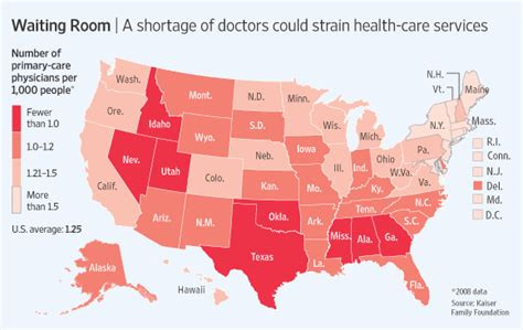 Healthcare Law, Access Issues At Center of Scope-of ...