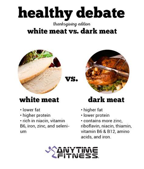 Healthy Debate: White Meat vs. Dark Meat