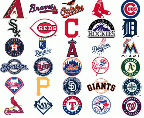Here is every MLB team's logo changes through the years in ...