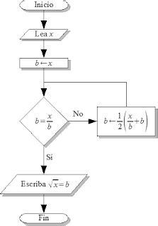 Herramientas de Aprendizaje Autónomo: Estrategia RA-P-RP