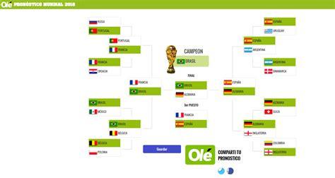 [HILO OFICIAL] COPA MUNDIAL DE LA FIFA RUSIA 2018 en Off ...