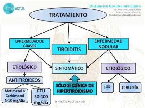 Hipotiroidismo e hipertiroidismo subclínicos   YouTube