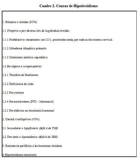 HIPOTIROIDISMO Y EMBARAZO, TIROTROPINA, REVISTA DE ...