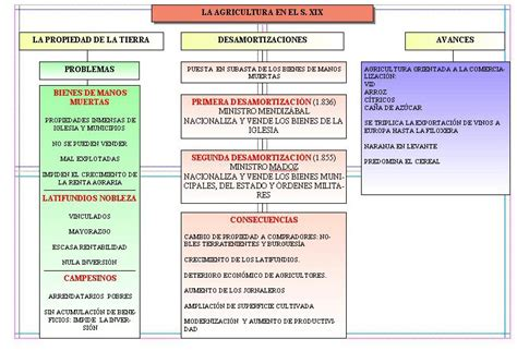 Historia activa: 04/01/2013 - 05/01/2013