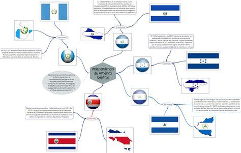 Historia de Honduras: Mapa Mental~Independencia de América ...