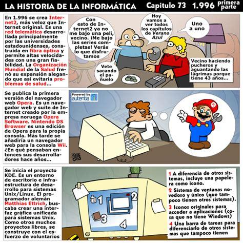 Historia de la Informática. Capítulo 73. 1996  1ª Parte ...