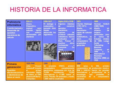 HISTORIA DE LA INFORMATICA   ppt descargar
