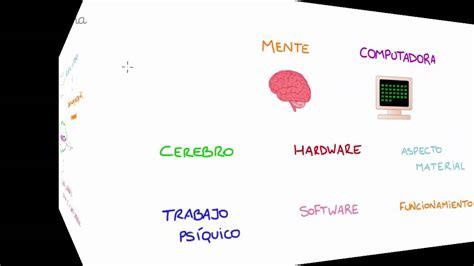 Historia de la Psicología Cognitiva - YouTube