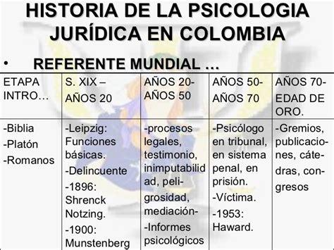 Historia de la psicología juridica en colombia
