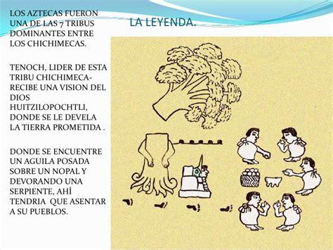 Historia de méxico orig imperio-azteca