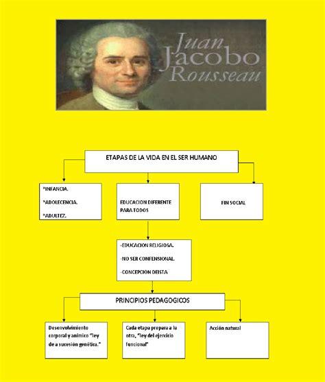 Historia De Pedagogía De La Educación: TEMA 2: