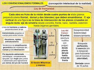 HISTORIA DEL ARTE : ARTE EGIPCIO