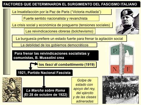 Historia del Mundo para el Mundo: Mapa del fascismo en Italia