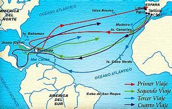 Historia: Descubrimientos (Cristobal Colon, Basco do Gama ...