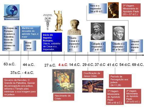 História e Geografia Bíblica: Cronologia do Império Romano ...